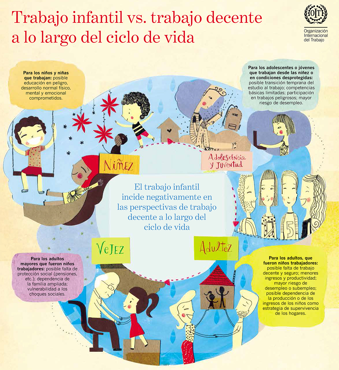 folleto_CAPTURA 2_trabajo decente vs trabajo infantil-1